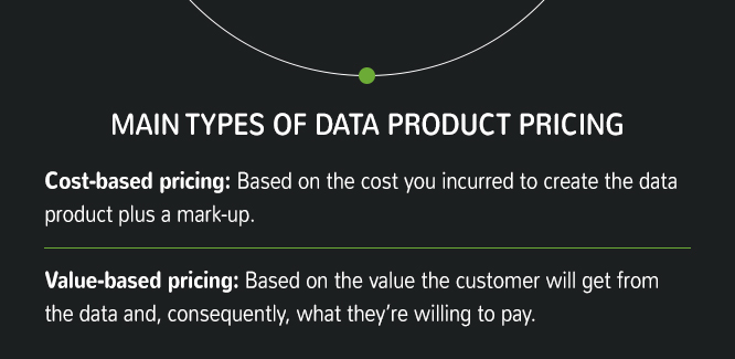 Main Types of Data Product Pricing