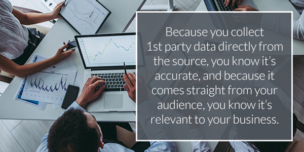 Collect 1st Party Data