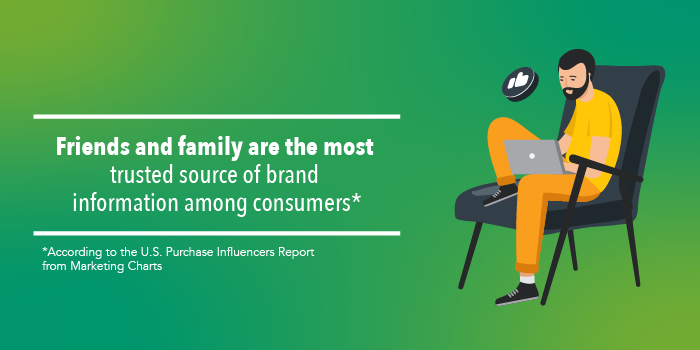 Friends and family are the most trusted source of brand information among consumers